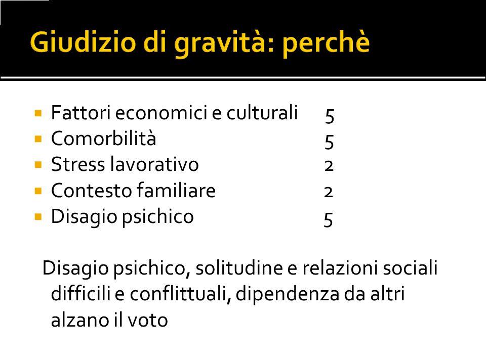 Fattori economici e culturali 5 Comorbilità 5 Stress lavorativo 2 Contesto familiare 2 Disagio psichico 5 Disagio psichico, solitudine e relazioni soc