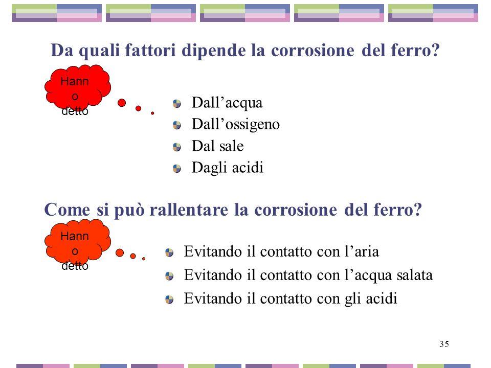 35 Da quali fattori dipende la corrosione del ferro? Dallacqua Dallossigeno Dal sale Dagli acidi Come si può rallentare la corrosione del ferro? Evita