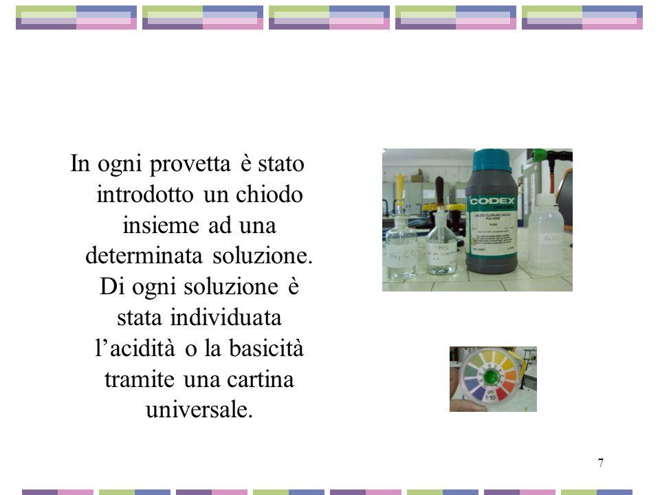 28 Il saggio è negativo nelle provette contenenti i chiodi immersi nelle soluzioni di NaOH, Na 2 CO 3, acqua (sia di rubinetto che distillata)