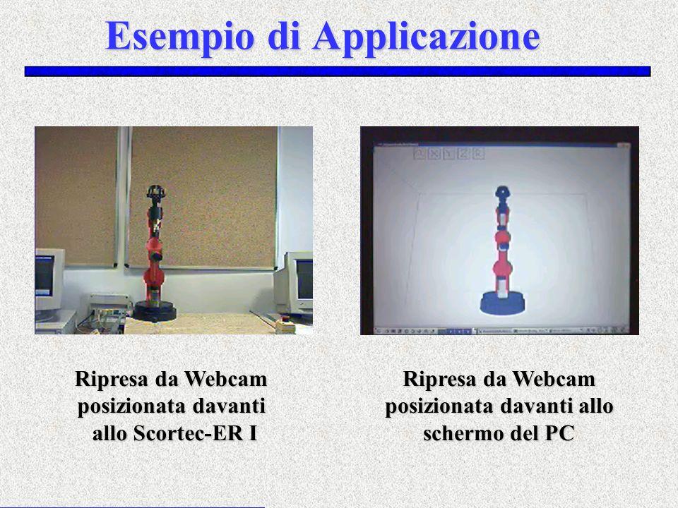 Esempio di Applicazione Ripresa da Webcam posizionata davanti allo Scortec-ER I Ripresa da Webcam posizionata davanti allo schermo del PC