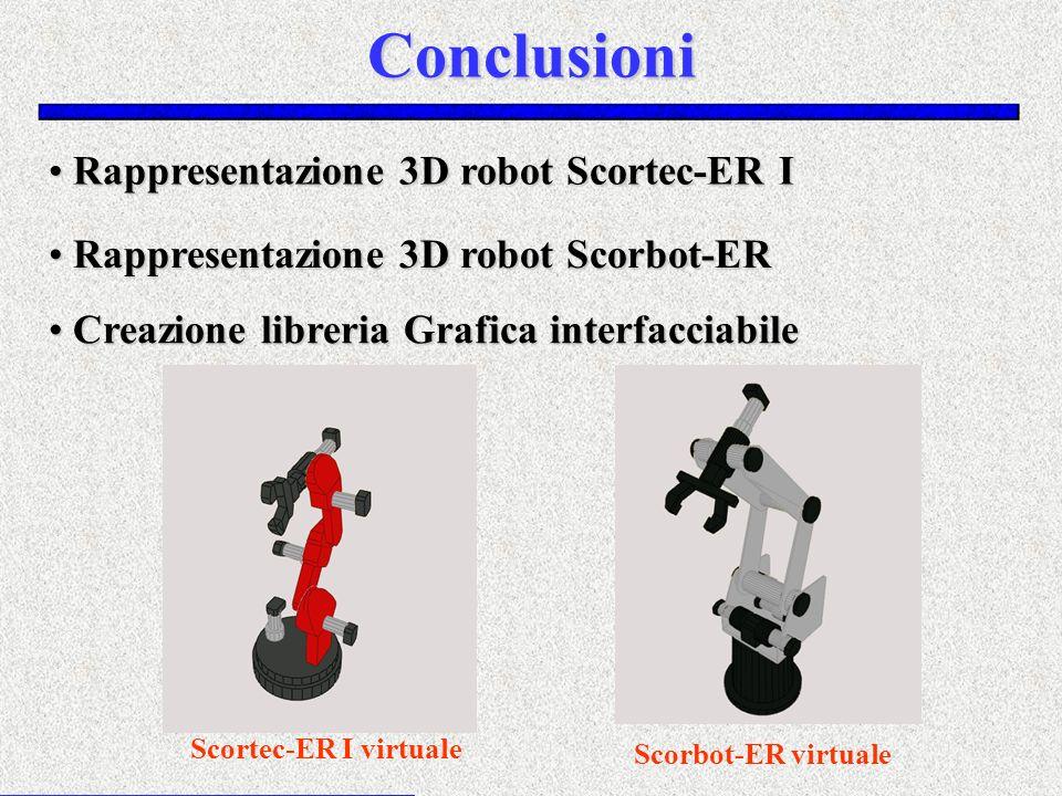 Conclusioni Rappresentazione 3D robot Scorbot-ER Rappresentazione 3D robot Scorbot-ER Creazione libreria Grafica interfacciabile Creazione libreria Gr