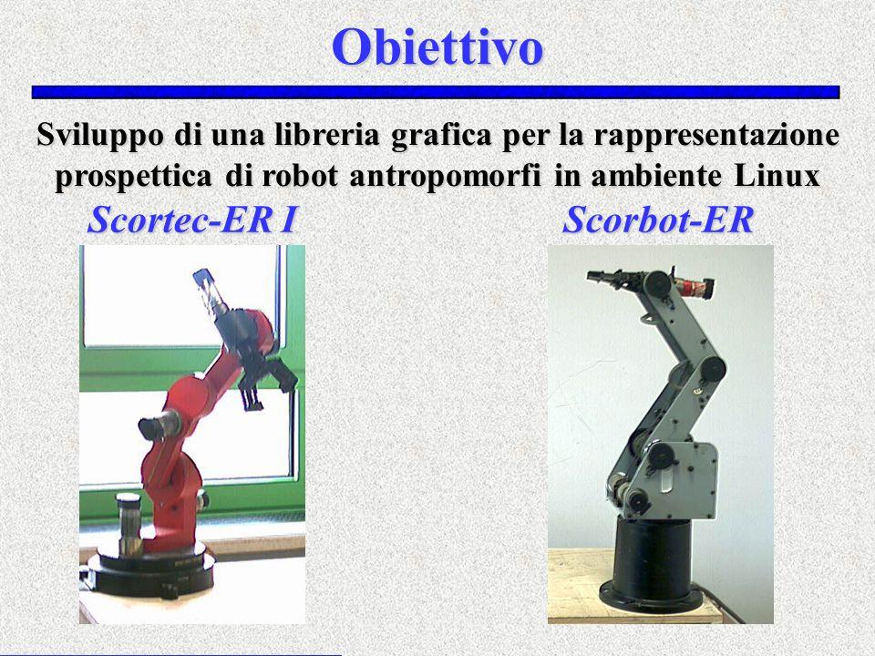 Obiettivo Sviluppo di una libreria grafica per la rappresentazione prospettica di robot antropomorfi in ambiente Linux Scortec-ER I Scorbot-ER
