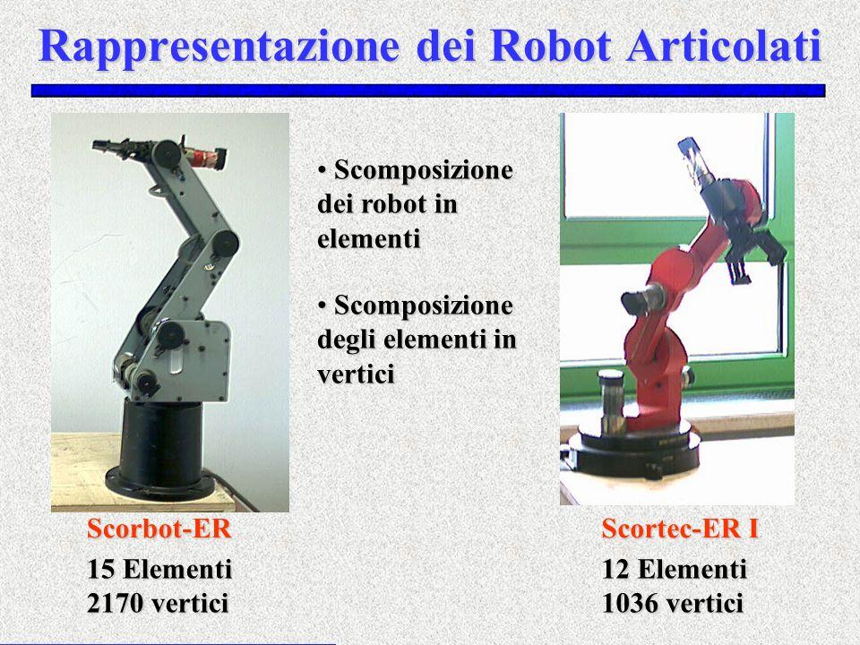 Rappresentazione dei Robot Articolati Scorbot-ER 15 Elementi 2170 vertici 12 Elementi 1036 vertici Scortec-ER I Scomposizione dei robot in elementi Sc