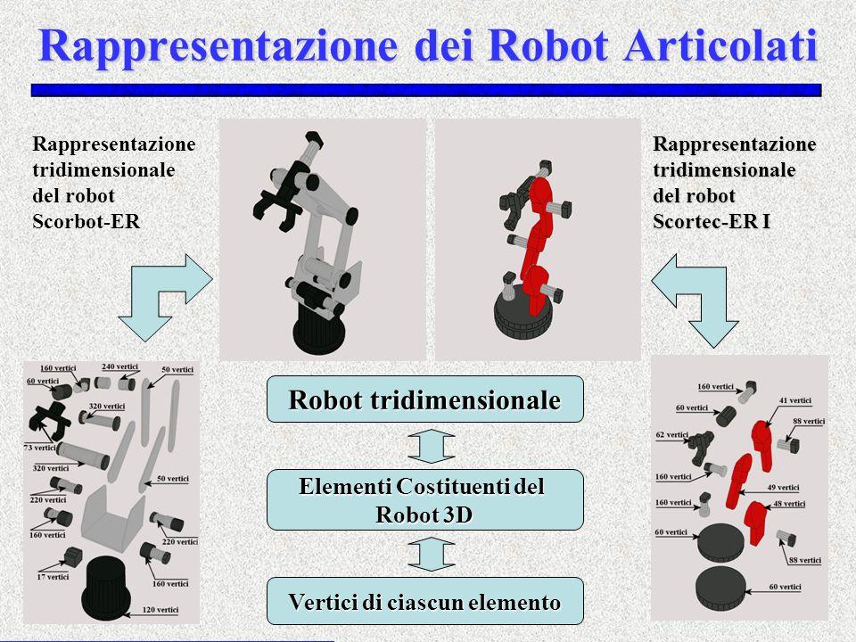 Rappresentazione dei Robot Articolati Robot tridimensionale Elementi Costituenti del Robot 3D Rappresentazione tridimensionale del robot Scorbot-ERRap