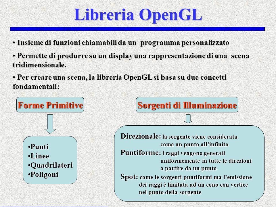 Libreria OpenGL Per creare una scena, la libreria OpenGL si basa su due concetti fondamentali: Per creare una scena, la libreria OpenGL si basa su due