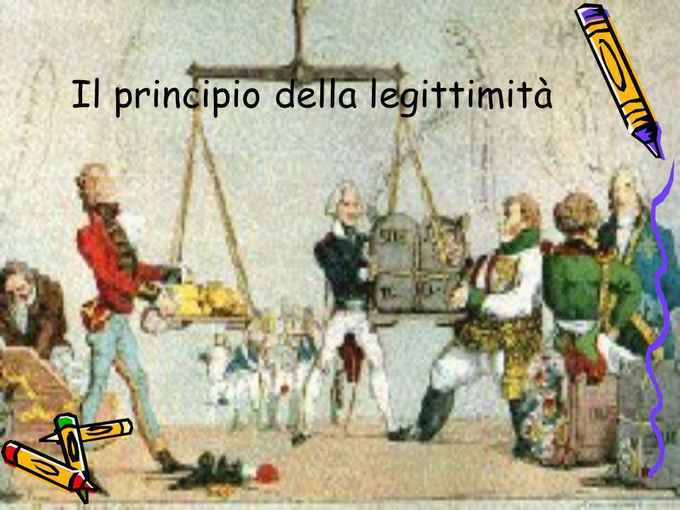La legge delle Guarentigie Il pontefice non accetta le condizioni e si dichiara prigioniero in Vaticano, scomunica re e ministri ed impedisce ai cattolici di partecipare alla vita politica nazionale