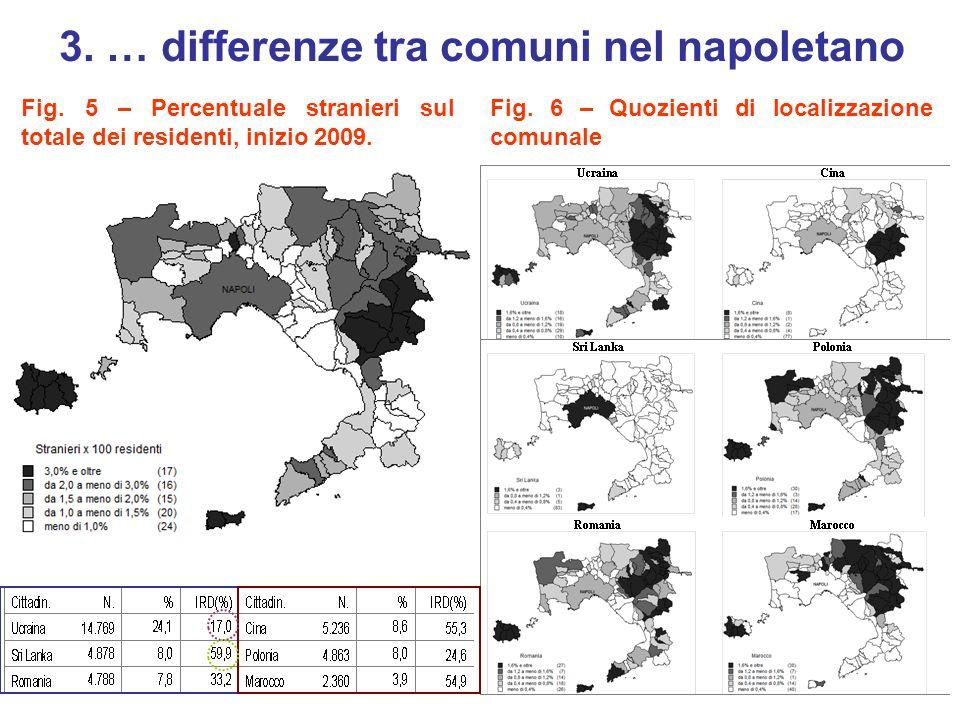 11 3.… differenze tra comuni nel napoletano Fig.