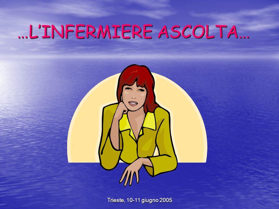 Trieste, 10-11 giugno 2005 …LINFERMIERE ASCOLTA…