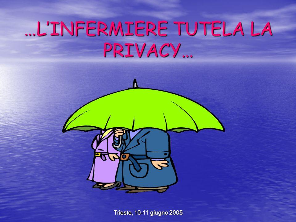 Trieste, 10-11 giugno 2005 …LINFERMIERE TUTELA LA PRIVACY…