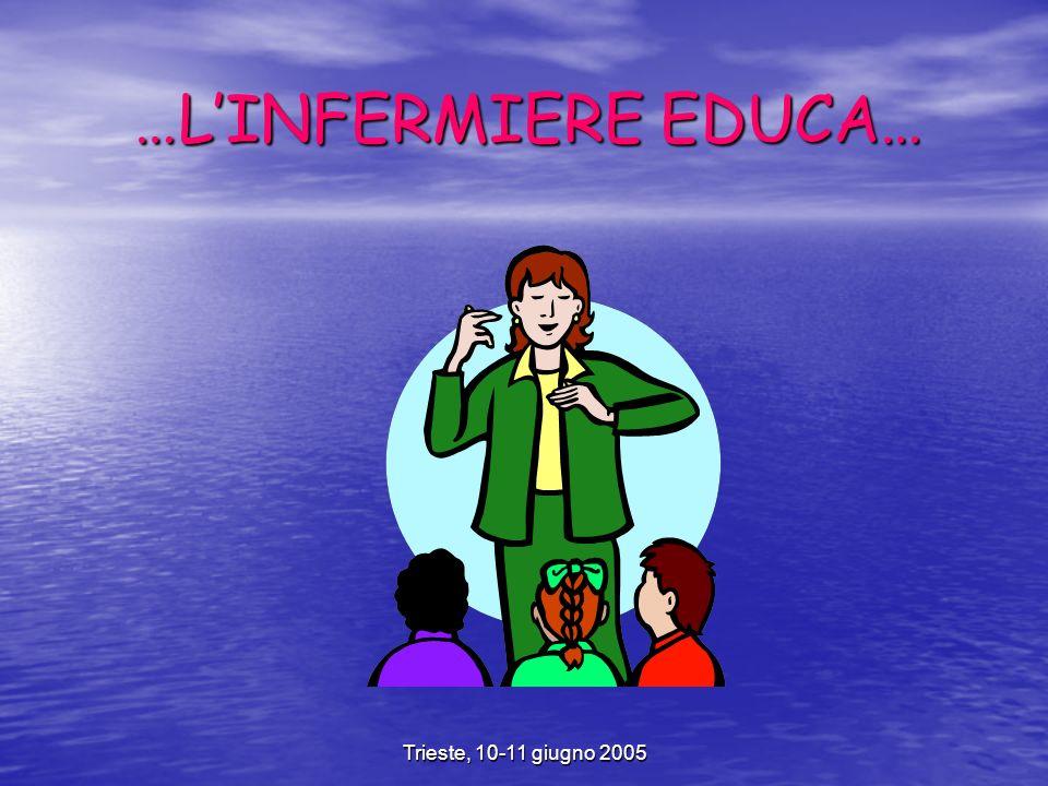 Trieste, 10-11 giugno 2005 …LINFERMIERE EDUCA…