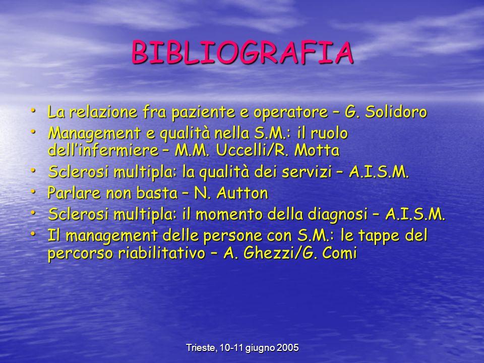 Trieste, 10-11 giugno 2005 BIBLIOGRAFIA La relazione fra paziente e operatore – G.