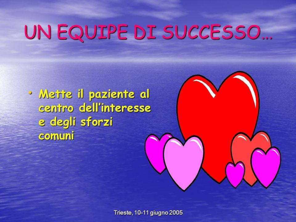 Trieste, 10-11 giugno 2005 UN EQUIPE DI SUCCESSO… Mette il paziente al centro dellinteresse e degli sforzi comuni Mette il paziente al centro dellinteresse e degli sforzi comuni