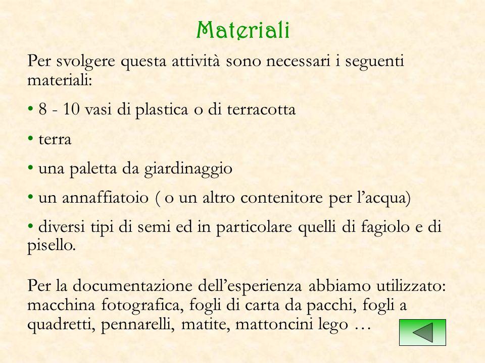 Materiali Per svolgere questa attività sono necessari i seguenti materiali: 8 - 10 vasi di plastica o di terracotta terra una paletta da giardinaggio