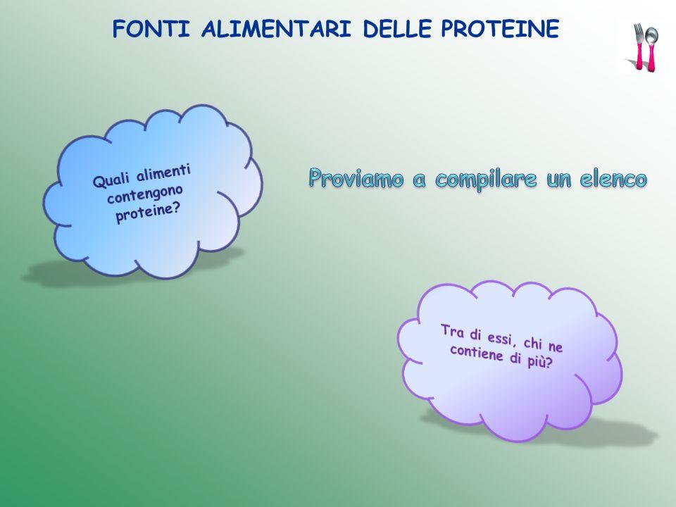 Alimenti con maggior contenuto di proteine ALIMENTOg proteine/100gr SOIASOIA SECCA36,9 GRANA33,9 BRESAOLA32 PINOLI31.9 ARACHIDI TOSTATE29 PROSCIUTTO CRUDO28 SALAME27 FAGIOLI SECCHI23,6 PETTO DI POLLO23,3 TONNOTONNO FRESCO21,5 BOVINO ADULTO FILETTO20.5 MERLUZZO O NASELLO17,0 Fonti di proteine (piatti unici) Buone fontiFonti sufficientiFonti povere Piselli novelli (200g) Riso integrale (200g) 1 carota Fagioli stufati (225g) Broccoli (100g) 1 mela Tofu (140g) Patate (200g) Panna densa (20g) Lenticchie (120g) -- Olio vegetale Nessuna Latte di soia (280ml) -- Zucchero o sciroppo Nessuna Muesli (60g)---- Uovo bollito---- Arachidi (30g) ---- Pane (2 fette) ---- Formaggio duro (30g) ----