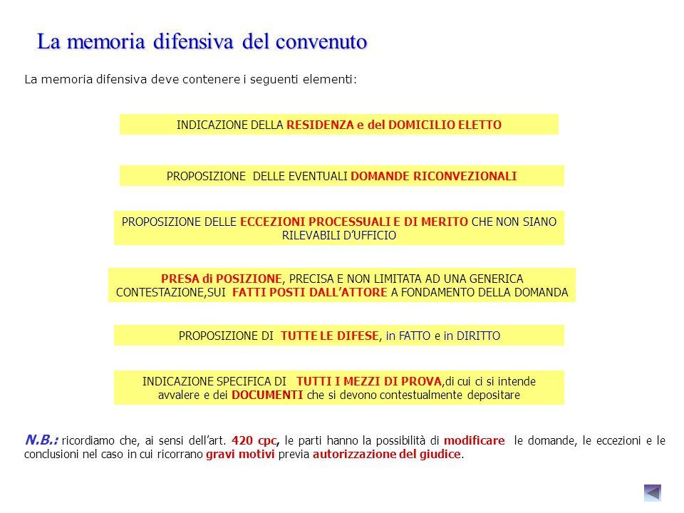 Tentativo di conciliazione stragiudiziale (artt. 410 ss. cpc) Deposito in cancelleria del RICORSO (vedi) e degli altri documenti indicati in esso Iter