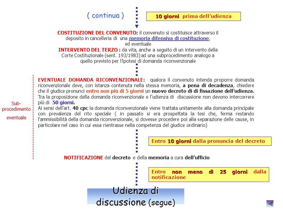 La memoria difensiva deve contenere i seguenti elementi: PROPOSIZIONE DELLE EVENTUALI DOMANDE RICONVEZIONALI PROPOSIZIONE DELLE CHE NON SIANO RILEVABILI DUFFICIO PROPOSIZIONE DELLE ECCEZIONI PROCESSUALI E DI MERITO CHE NON SIANO RILEVABILI DUFFICIO PRESA di POSIZIONE, PRECISA E NON LIMITATA AD UNA GENERICA CONTESTAZIONE,SUI FATTI POSTI DALLATTORE A FONDAMENTO DELLA DOMANDA PROPOSIZIONE DI TUTTE LE DIFESE, in FATTO e in DIRITTO INDICAZIONE DELLA RESIDENZA e del DOMICILIO ELETTO La memoria difensiva del convenuto INDICAZIONE SPECIFICA DI TUTTI I MEZZI DI PROVA,di cui ci si intende avvalere e dei DOCUMENTI che si devono contestualmente depositare N.B.: ricordiamo che, ai sensi dellart.