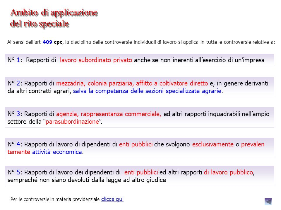 Indice : Ambito di applicazione: lart. 409 cpc Ambito di applicazione: lart. 409 cpc Iter procedimentale Iter procedimentale Ludienza di discussione L