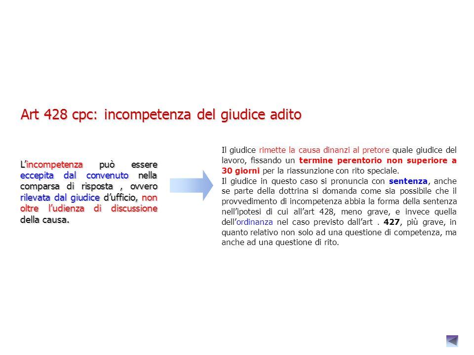 Art 426 cpc: Il Pretore rileva che una causa promossa nelle forme ordinarie riguarda uno dei rapporti previsti dallart. 409: Il PRETORE stesso deve di