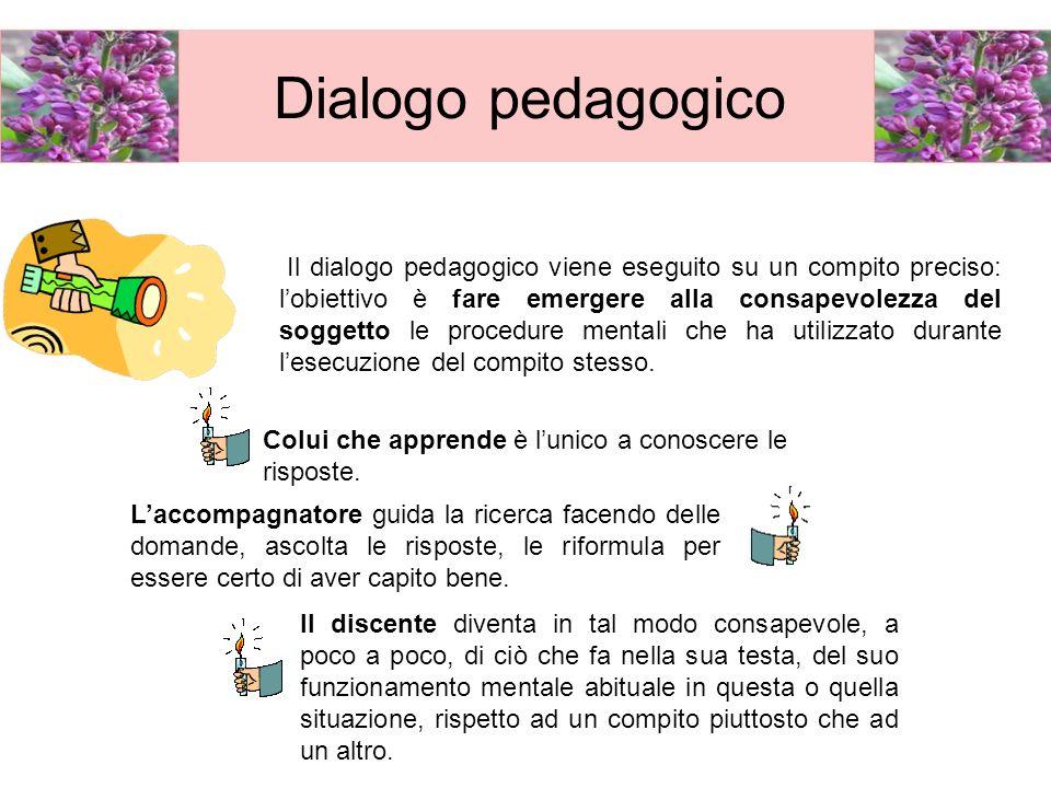 Il dialogo pedagogico viene eseguito su un compito preciso: lobiettivo è fare emergere alla consapevolezza del soggetto le procedure mentali che ha ut