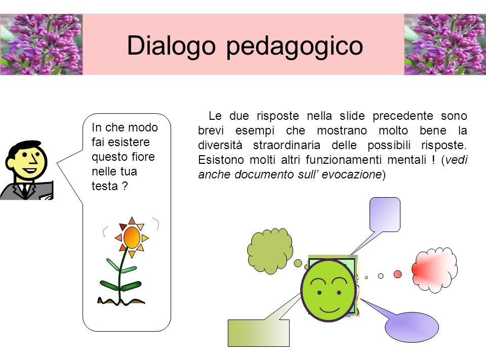 In che modo fai esistere questo fiore nelle tua testa ? Le due risposte nella slide precedente sono brevi esempi che mostrano molto bene la diversità