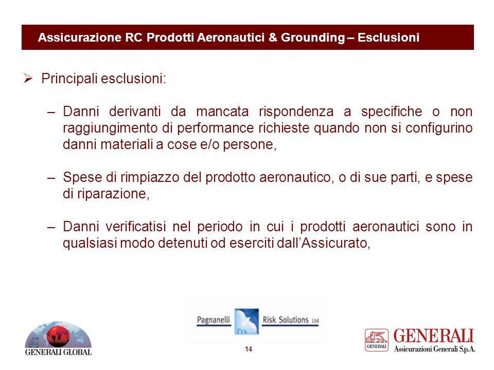 13 Assicurazione RC Prodotti Aeronautici & Grounding - Coperture Il massimale opera per avvenimento/grounding ed in aggregato annuo (cioè ad esaurimen