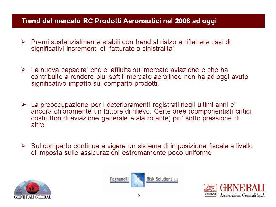 4 Trend del mercato RC Prodotti Aeronautici nel 2005 Lintero comparto nel 2005 ha registrato un trend di premi in rialzo (media del 7%) La maggior rag