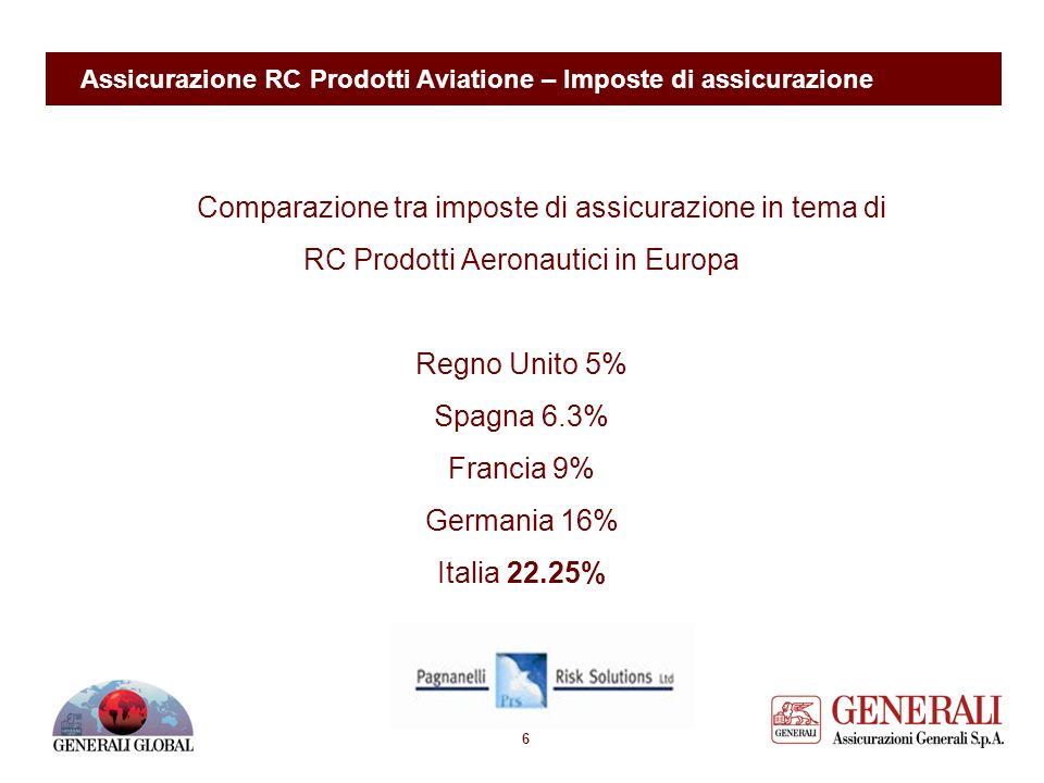 5 Trend del mercato RC Prodotti Aeronautici nel 2006 ad oggi Premi sostanzialmente stabili con trend al rialzo a riflettere casi di significativi incr