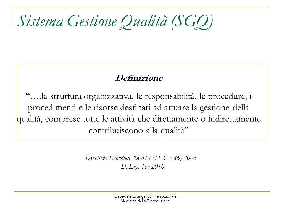 Ospedale Evangelico Internazionale Medicina della Riproduzione Sistema Gestione Qualità (SGQ) ….la struttura organizzativa, le responsabilità, le procedure, i procedimenti e le risorse destinati ad attuare la gestione della qualità, comprese tutte le attività che direttamente o indirettamente contribuiscono alla qualità Direttiva Europea 2006/17/EC e 86/2006 D.