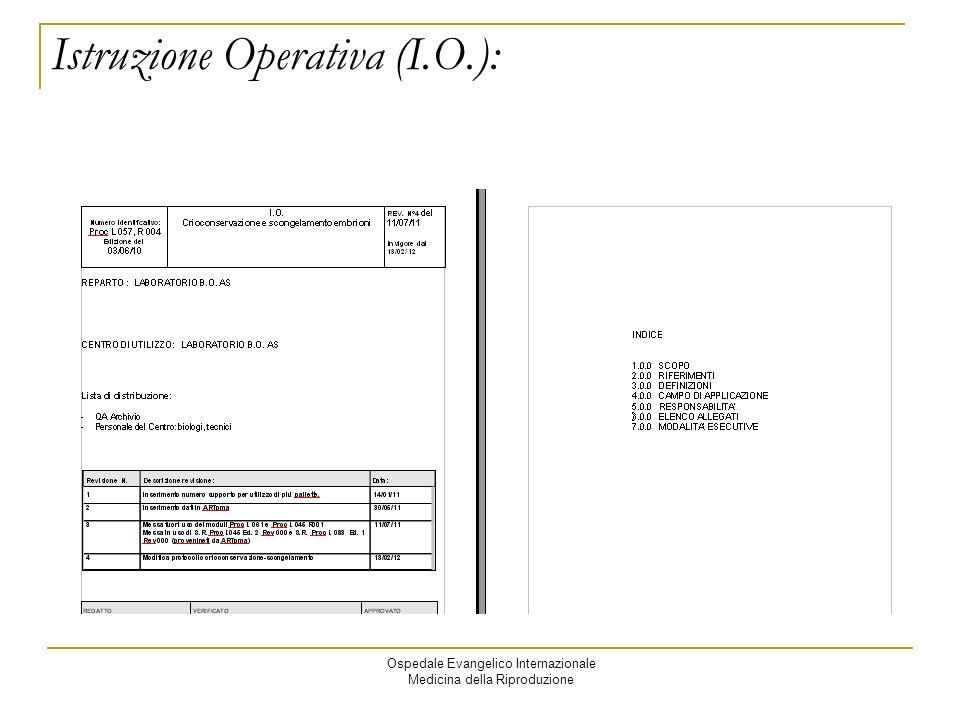 Ospedale Evangelico Internazionale Medicina della Riproduzione Istruzione Operativa (I.O.):