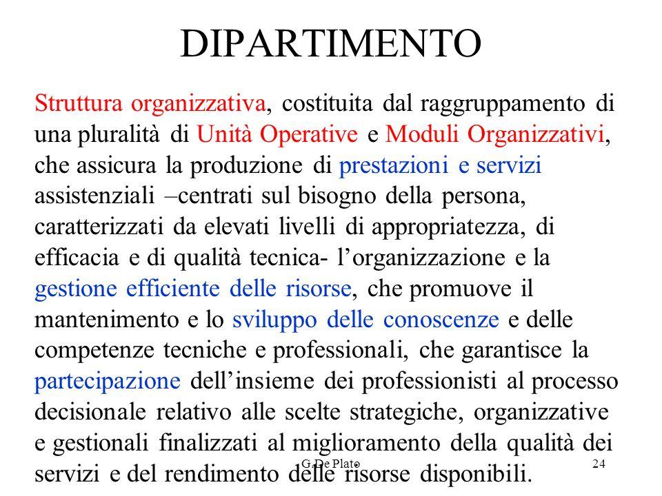 G.De Plato24 DIPARTIMENTO Struttura organizzativa, costituita dal raggruppamento di una pluralità di Unità Operative e Moduli Organizzativi, che assic
