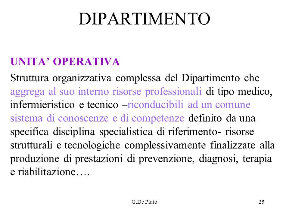 G.De Plato25 DIPARTIMENTO UNITA OPERATIVA Struttura organizzativa complessa del Dipartimento che aggrega al suo interno risorse professionali di tipo