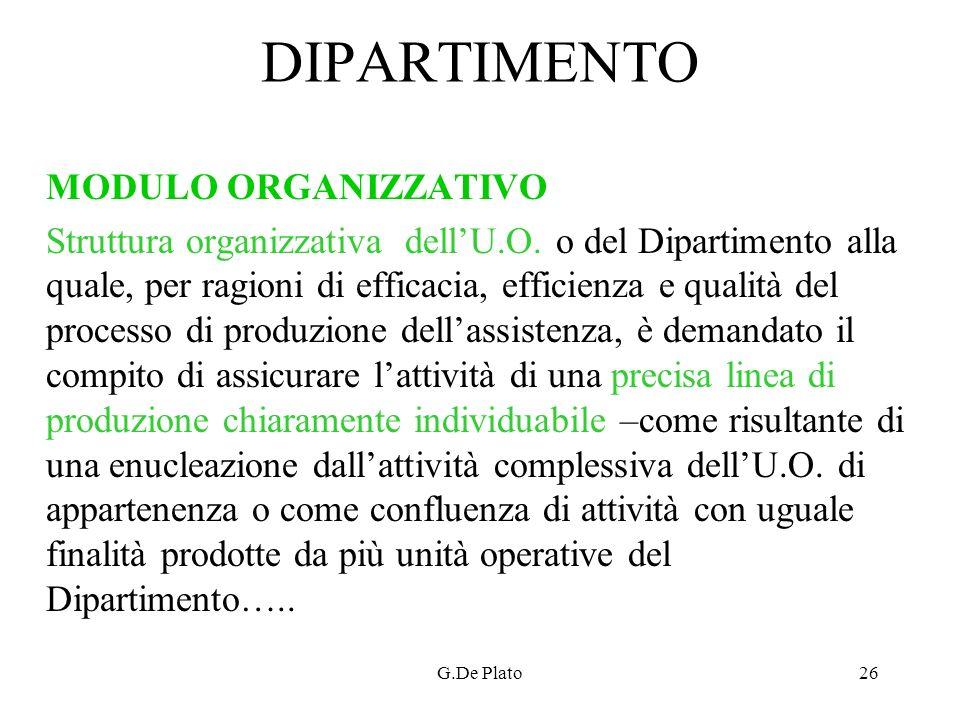 G.De Plato26 DIPARTIMENTO MODULO ORGANIZZATIVO Struttura organizzativa dellU.O. o del Dipartimento alla quale, per ragioni di efficacia, efficienza e