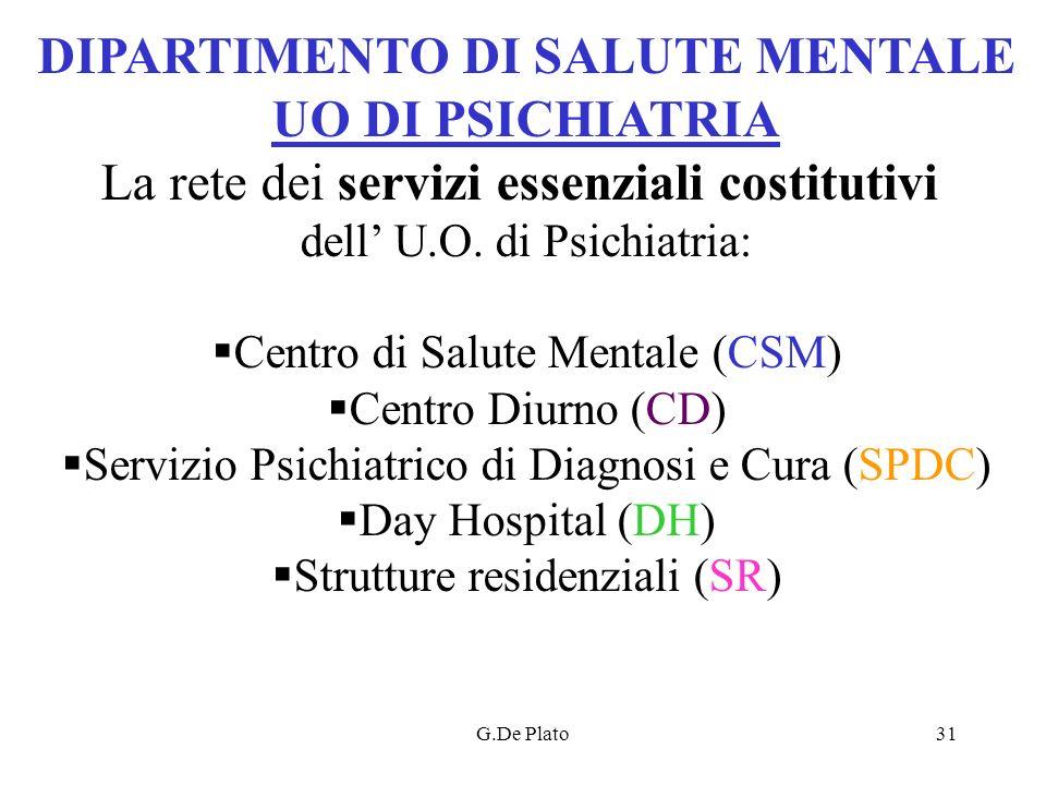 G.De Plato31 DIPARTIMENTO DI SALUTE MENTALE UO DI PSICHIATRIA La rete dei servizi essenziali costitutivi dell U.O. di Psichiatria: Centro di Salute Me