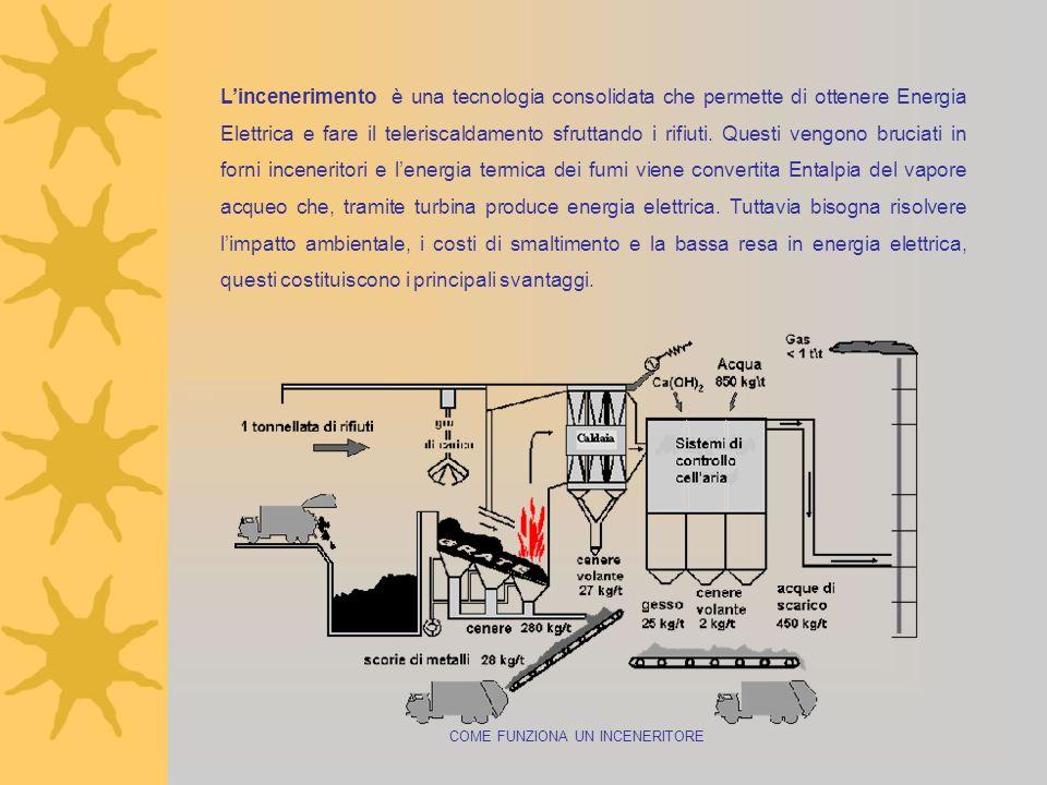 Lincenerimento è una tecnologia consolidata che permette di ottenere Energia Elettrica e fare il teleriscaldamento sfruttando i rifiuti. Questi vengon