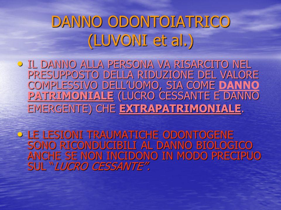DANNO ODONTOIATRICO (LUVONI et al.) IL DANNO ALLA PERSONA VA RISARCITO NEL PRESUPPOSTO DELLA RIDUZIONE DEL VALORE COMPLESSIVO DELLUOMO, SIA COME PATRIMONIALE (LUCRO CESSANTE E DANNO IL DANNO ALLA PERSONA VA RISARCITO NEL PRESUPPOSTO DELLA RIDUZIONE DEL VALORE COMPLESSIVO DELLUOMO, SIA COME DANNO PATRIMONIALE (LUCRO CESSANTE E DANNO EMERGENTE) CHE EXTRAPATRIMONIALE.