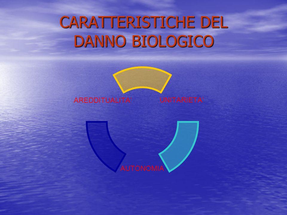 CARATTERISTICHE DEL DANNO BIOLOGICO UNITARIETA AUTONOMIA AREDDITUALITA