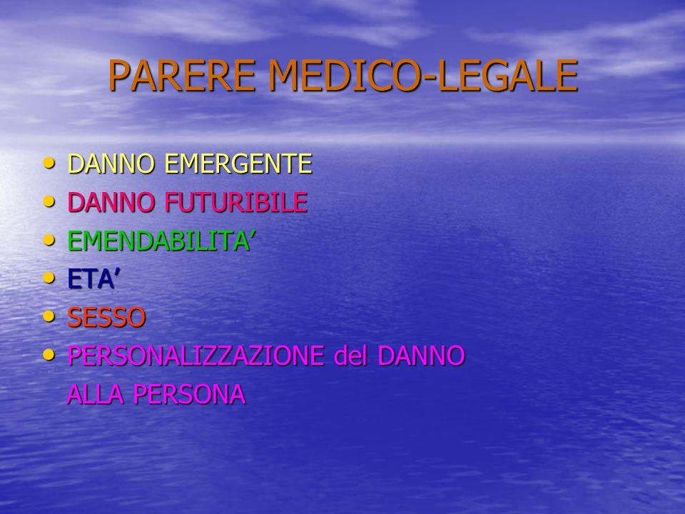 PARERE MEDICO-LEGALE DANNO EMERGENTE DANNO EMERGENTE DANNO FUTURIBILE DANNO FUTURIBILE EMENDABILITA EMENDABILITA ETA ETA SESSO SESSO PERSONALIZZAZIONE del DANNO PERSONALIZZAZIONE del DANNO ALLA PERSONA ALLA PERSONA