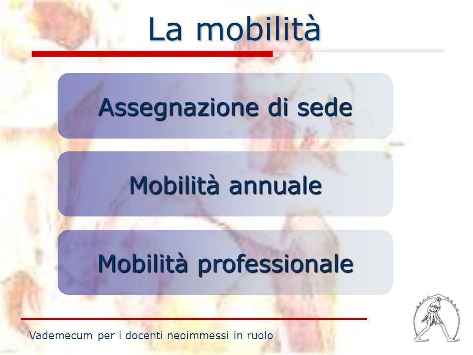 La mobilità Assegnazione di sede Assegnazione di sede Mobilità annuale Mobilità annuale Mobilità professionale Mobilità professionale Vademecum per i