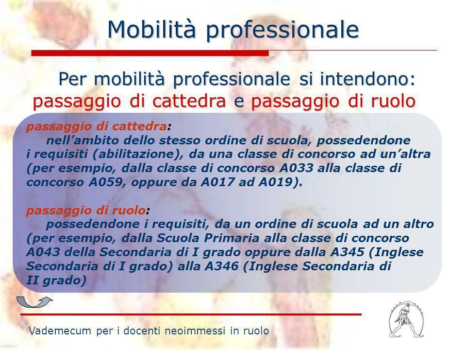 Mobilità professionale passaggio di cattedra: nellambito dello stesso ordine di scuola, possedendone i requisiti (abilitazione), da una classe di conc