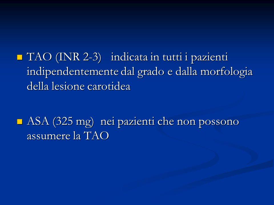 TAO (INR 2-3) indicata in tutti i pazienti indipendentemente dal grado e dalla morfologia della lesione carotidea TAO (INR 2-3) indicata in tutti i pa