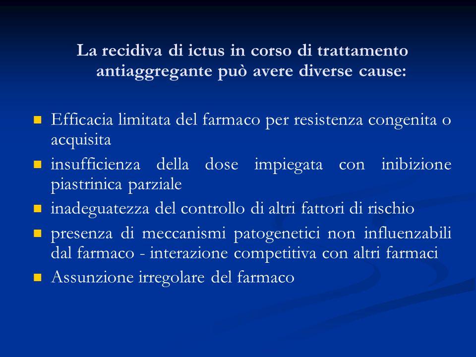 La recidiva di ictus in corso di trattamento antiaggregante può avere diverse cause: Efficacia limitata del farmaco per resistenza congenita o acquisi