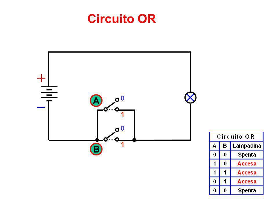 Il circuito OR fa parte dei circuiti logici su cui si basa il funzionamento dei computer. Si ha un evento in uscita, nel nostro caso laccensione di un