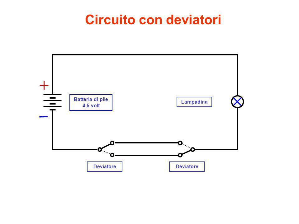 Circuito con deviatori
