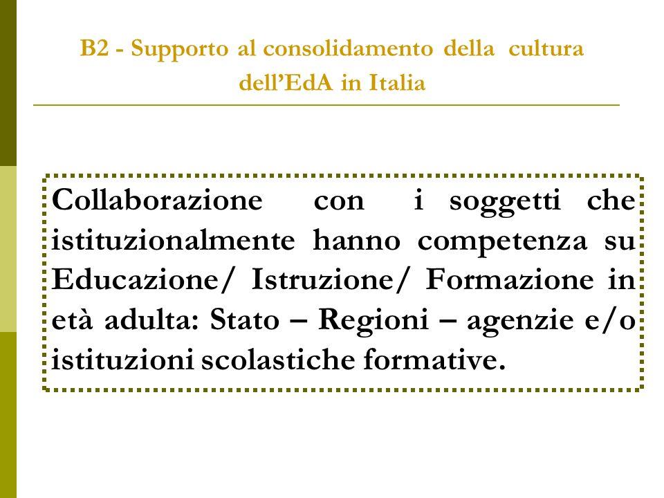 B2 - Supporto al consolidamento della cultura dellEdA in Italia Collaborazione con i soggetti che istituzionalmente hanno competenza su Educazione/ Istruzione/ Formazione in età adulta: Stato – Regioni – agenzie e/o istituzioni scolastiche formative.