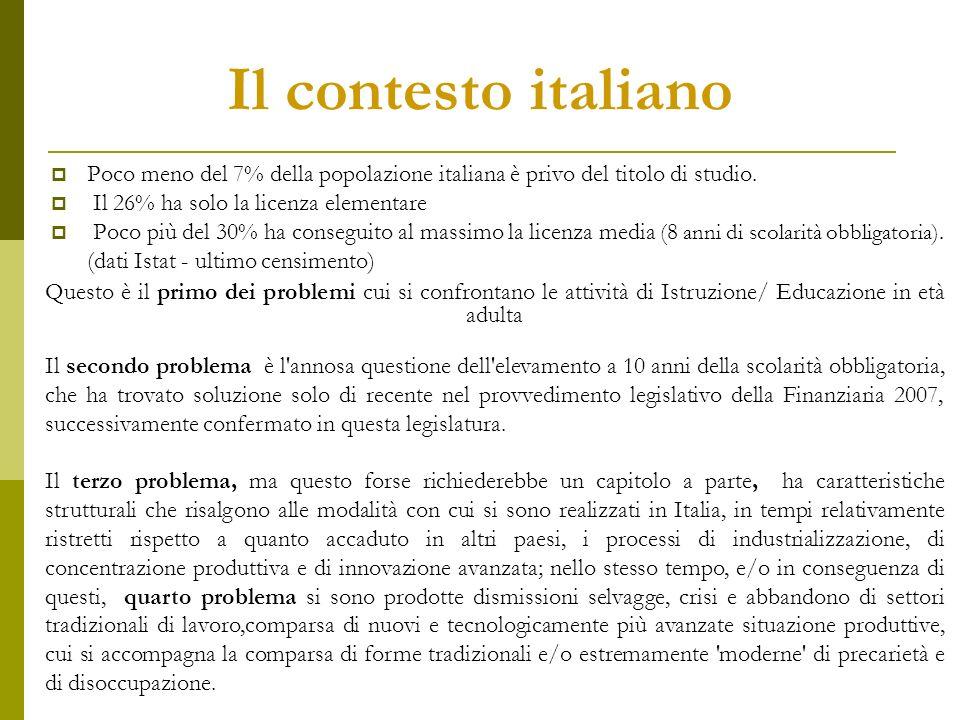 Il contesto italiano Poco meno del 7% della popolazione italiana è privo del titolo di studio.