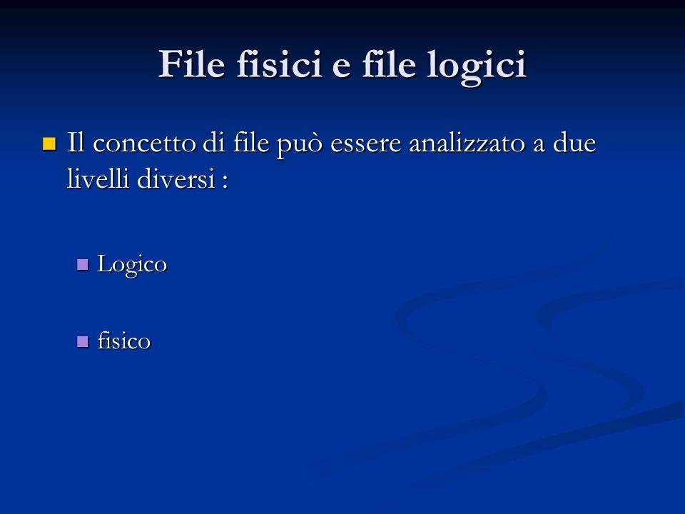 File fisici e file logici Il concetto di file può essere analizzato a due livelli diversi : Il concetto di file può essere analizzato a due livelli di