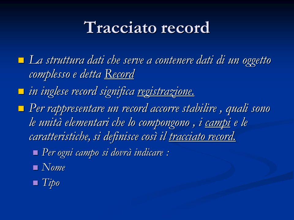 Tracciato record La struttura dati che serve a contenere dati di un oggetto complesso e detta Record La struttura dati che serve a contenere dati di u