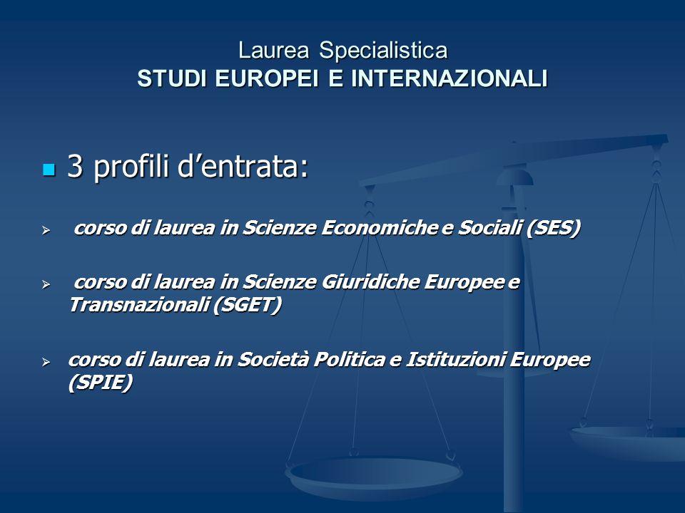 Laurea Specialistica STUDI EUROPEI E INTERNAZIONALI 3 profili dentrata: 3 profili dentrata: corso di laurea in Scienze Economiche e Sociali (SES) corso di laurea in Scienze Economiche e Sociali (SES) corso di laurea in Scienze Giuridiche Europee e Transnazionali (SGET) corso di laurea in Scienze Giuridiche Europee e Transnazionali (SGET) corso di laurea in Società Politica e Istituzioni Europee (SPIE) corso di laurea in Società Politica e Istituzioni Europee (SPIE)