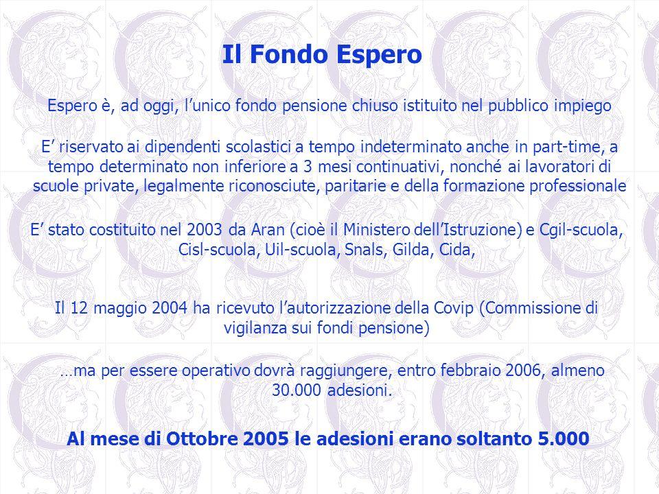 Il Fondo Espero Espero è, ad oggi, lunico fondo pensione chiuso istituito nel pubblico impiego E stato costituito nel 2003 da Aran (cioè il Ministero