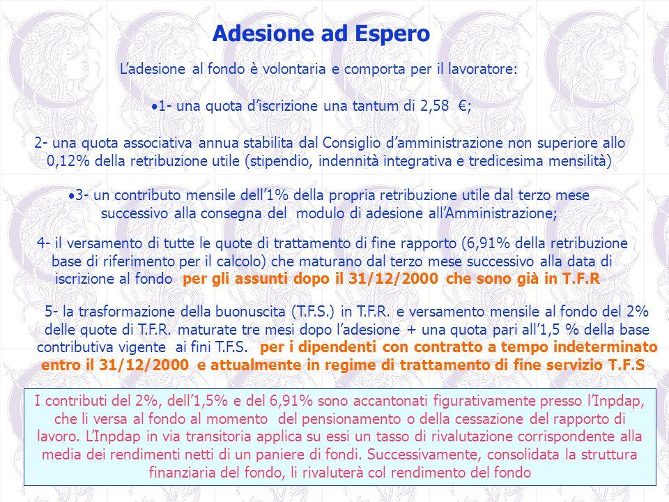 Adesione ad Espero Ladesione al fondo è volontaria e comporta per il lavoratore: 1- una quota discrizione una tantum di 2,58 ; 2- una quota associativ